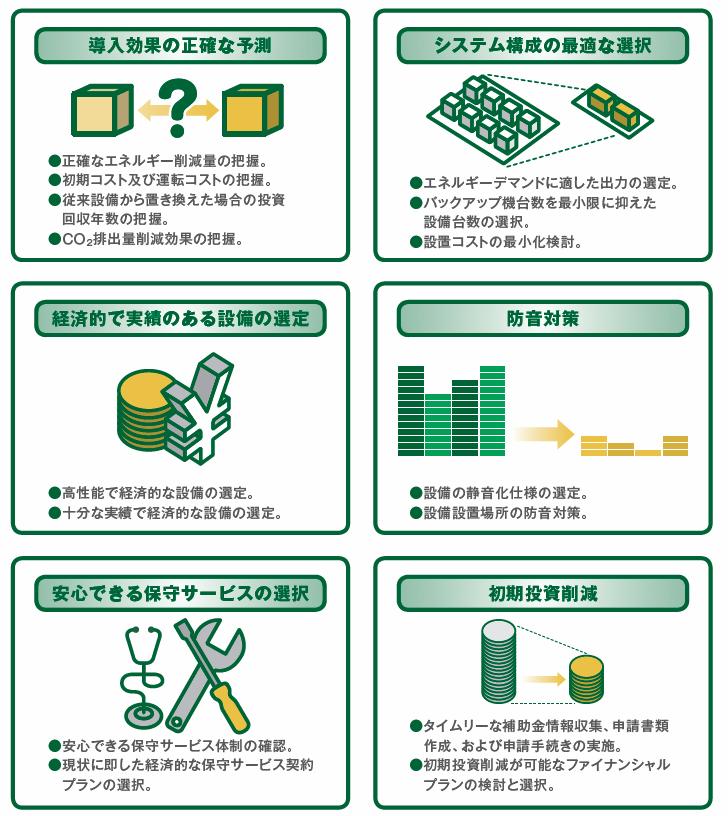 ガスコージェネレーション 検討事項